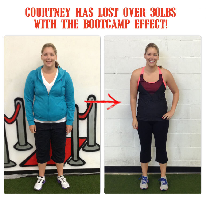 langley bootcamp, langley fitness gym, surrey bootcamp, surrey fitness gym, courtney allstar picture