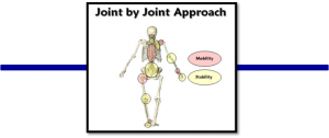 Joint-by-Joint-pic-EN