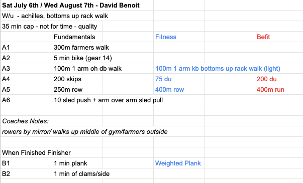 gym, workout, schedule, fitness