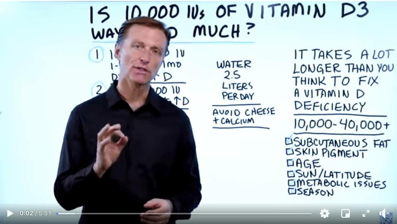 vitamin d3 covid, vitamin d