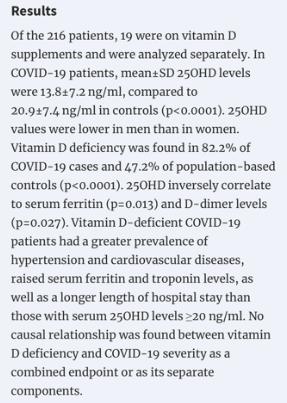 vitamin d study covid patients